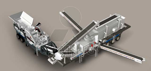 Innovations in mobile crushing machine