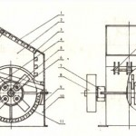 Scientific and advanced hammer crusher design