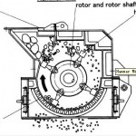 hammer mill structure design