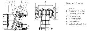 Техническая спецификация челюсть каменная дробилка