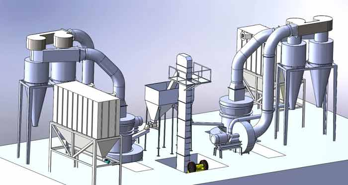 limestone grinding system