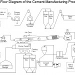 cement plant crusher & mill manufacturers in China