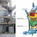 price of power plant vertical mill suppliers from China