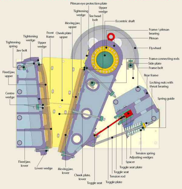 almeida jaw crusher price list and well labelled diagram